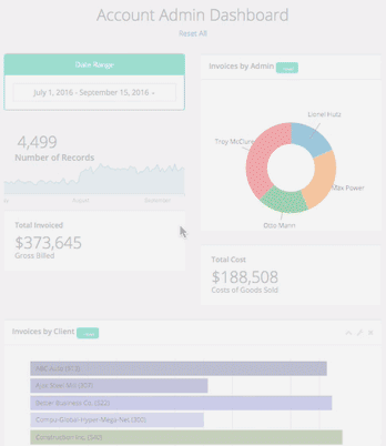 Animated GIF showing an Alcid Analytics interactive dashboard                  consisting of a bar chart, donut chart, line chart and several subtotals.                  As a user clicks on items in the charts it, and the other visualizations                  and totals, are being updated and filtered in real-time.